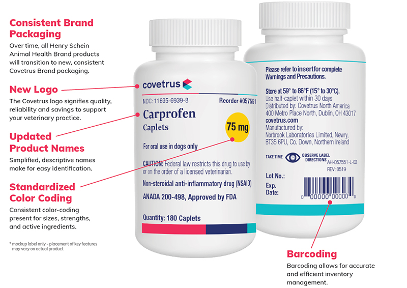 Covetrus Label Transition